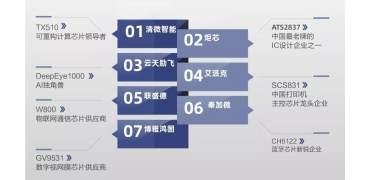 国产打印机芯片制造商现身2019阿里云栖大会为哪般?