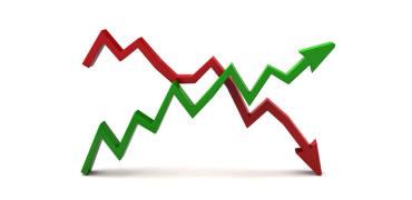 京瓷发布2019年年报,营收下滑利润增长