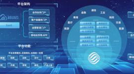 安普锐软件正式上线中国移动云平台