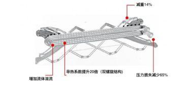 3D打印技术助力热交换器效率提升