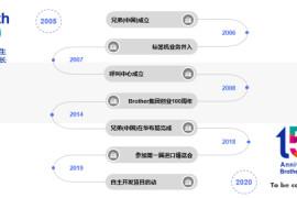 兄弟(中国)发布成立15周年纪念Logo