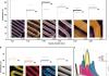 《自然·通讯》:通过近红外光聚合进行多尺度结构的3D打印