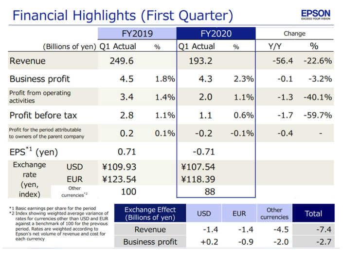 Epson-2020-financial-chart-01.jpg