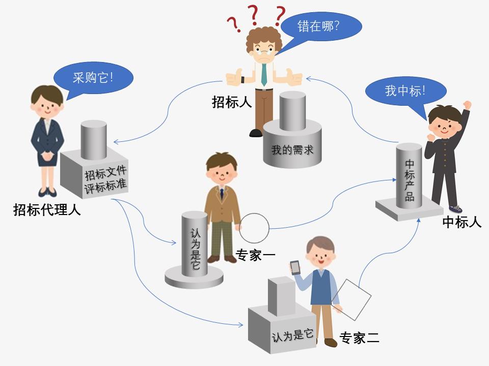 WeChat Image_20200924171823.png