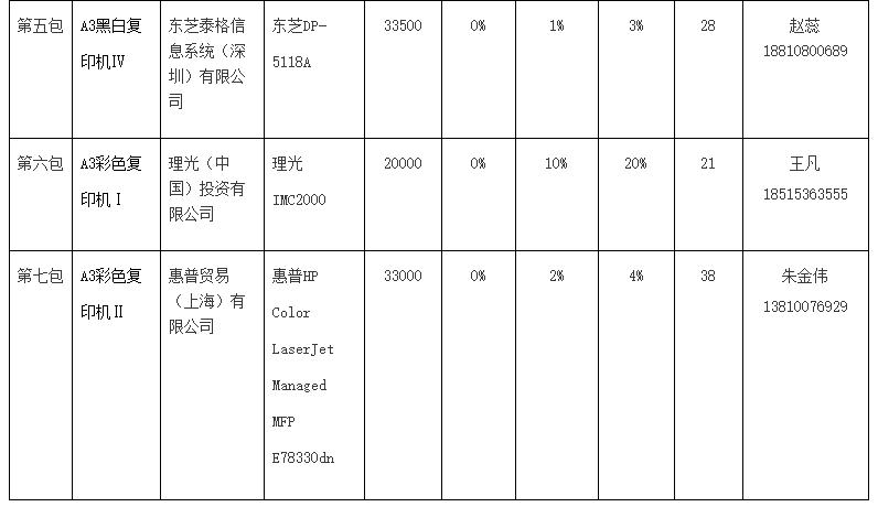 WeChat Screenshot_20210721153611.png