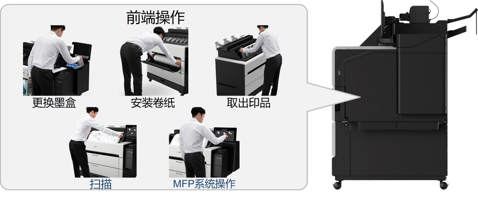 6.用户在打印机前端就可以轻易的完成所有操作.jpg