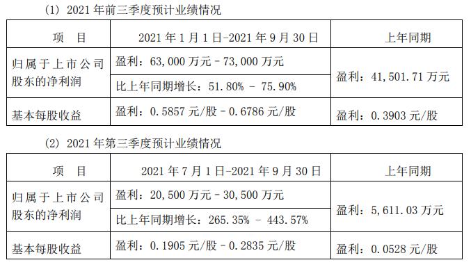 WeChat Screenshot_20211011103919.png